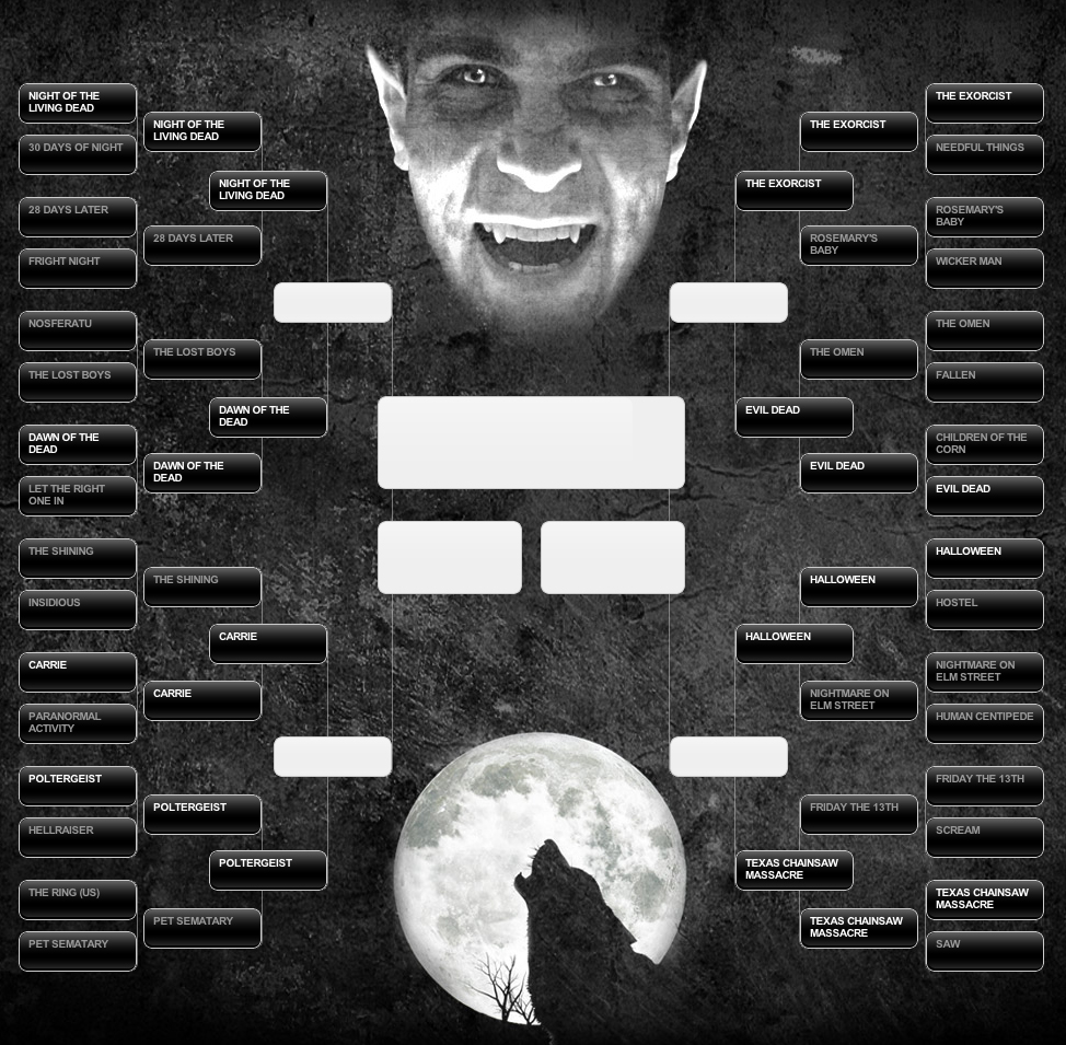 Halloween Bracket Poll Round 3