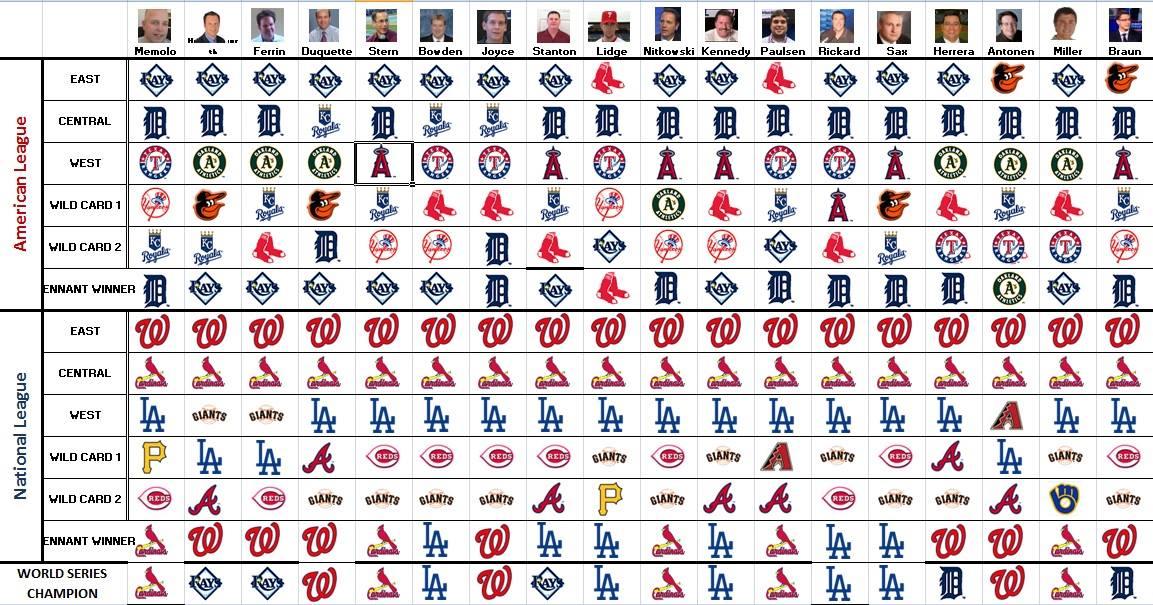 MLB Network Radio 2014 predictions