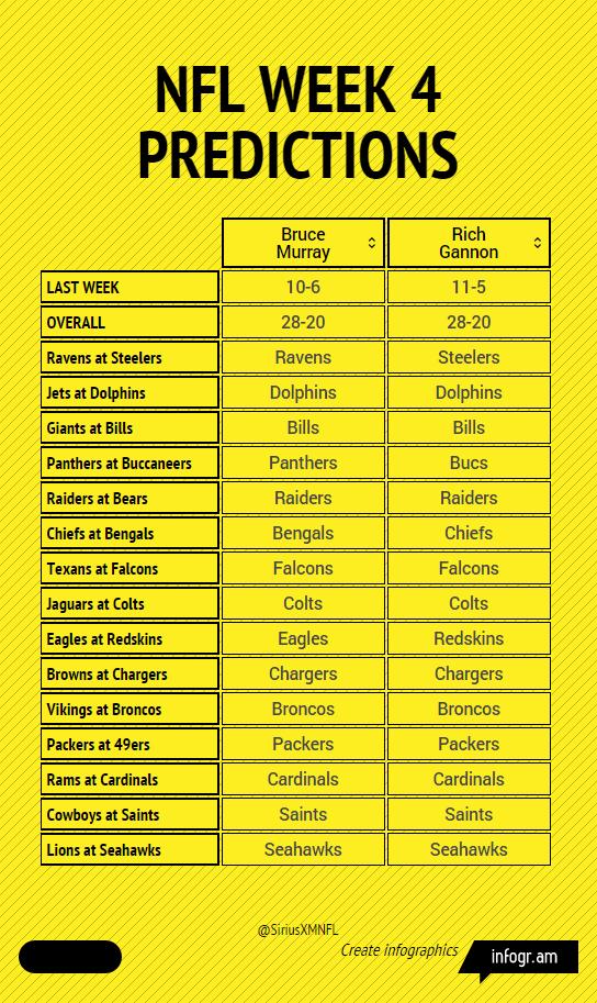 Week 4 NFL Radio predictions