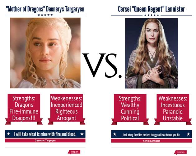 Khaleesi-vs-Cersei630x500