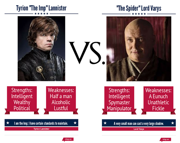 Tyrion-vs-Varys630x500