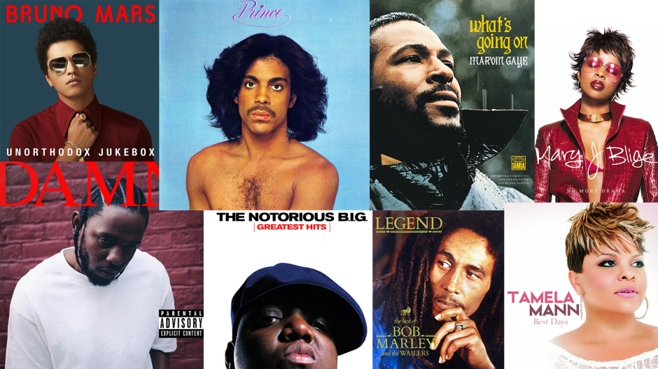 90s and 2000s R&B |